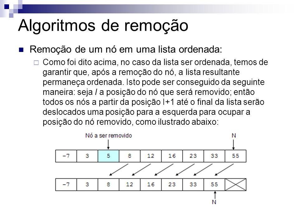 Algoritmos de remoção Remoção de um nó em uma lista ordenada: