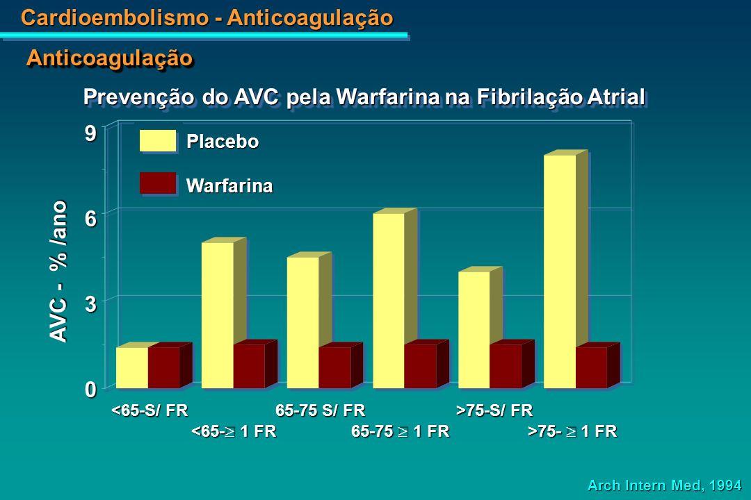 Prevenção do AVC pela Warfarina na Fibrilação Atrial