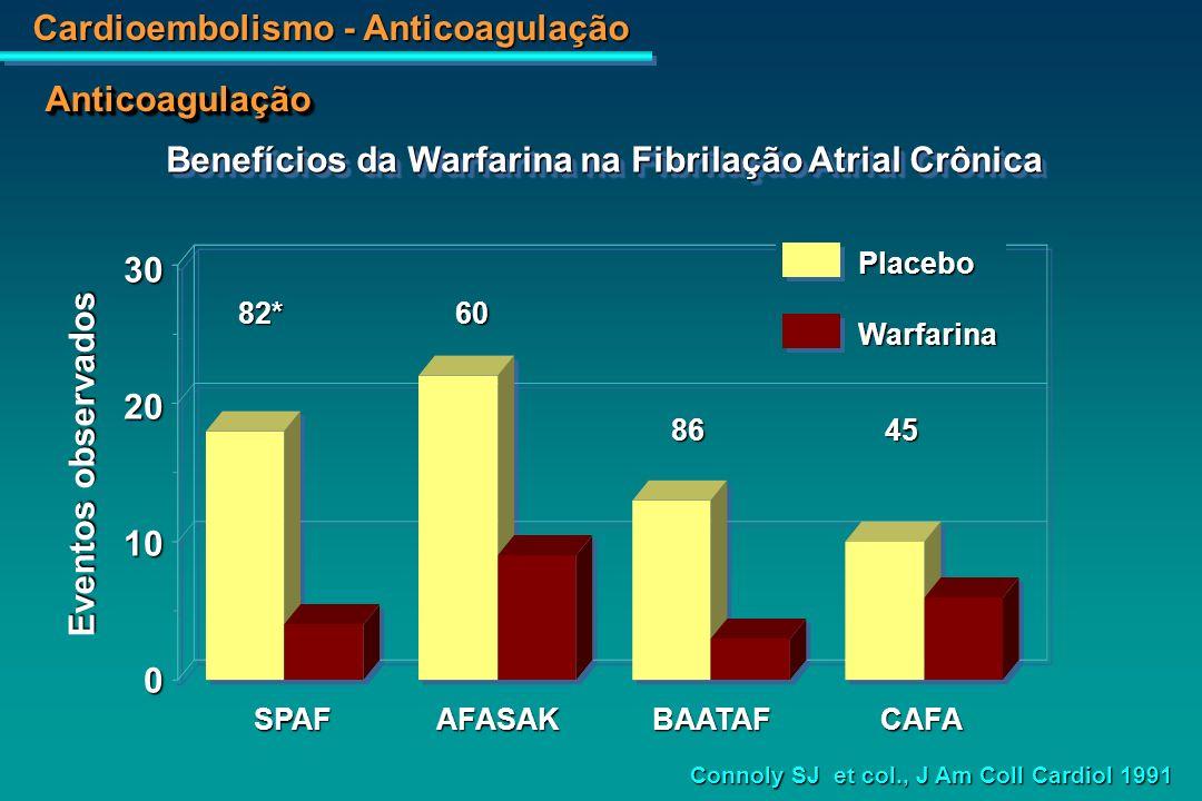 Benefícios da Warfarina na Fibrilação Atrial Crônica