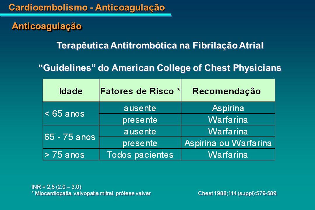 Terapêutica Antitrombótica na Fibrilação Atrial