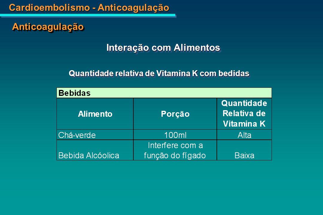 Interação com Alimentos Quantidade relativa de Vitamina K com bedidas