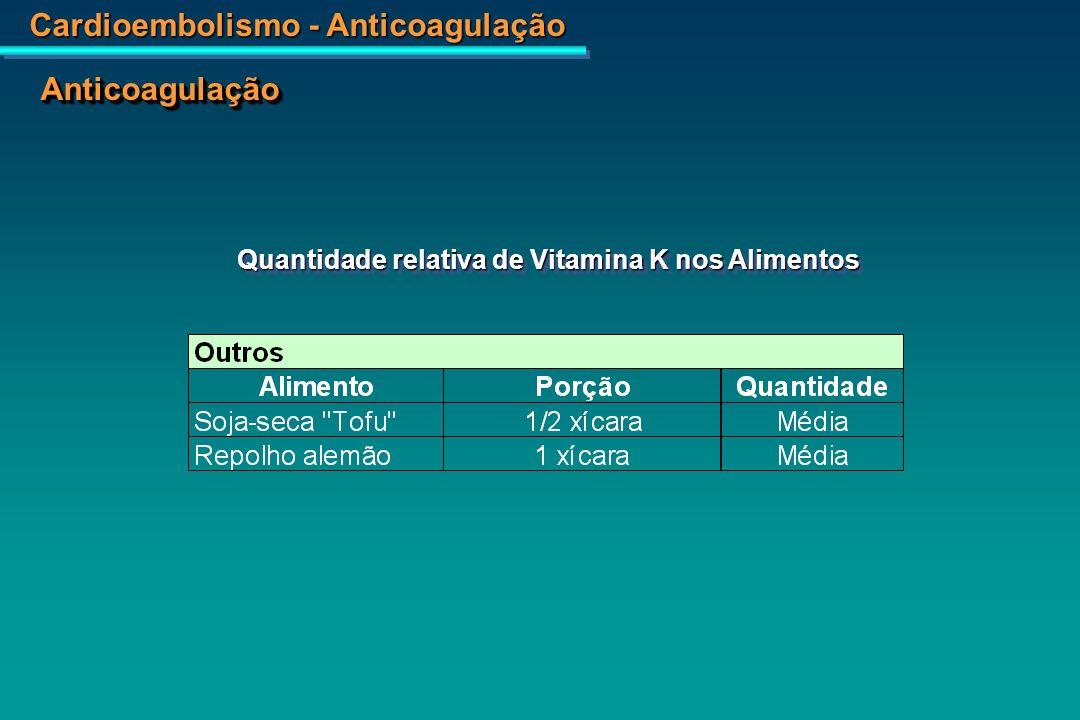 Quantidade relativa de Vitamina K nos Alimentos