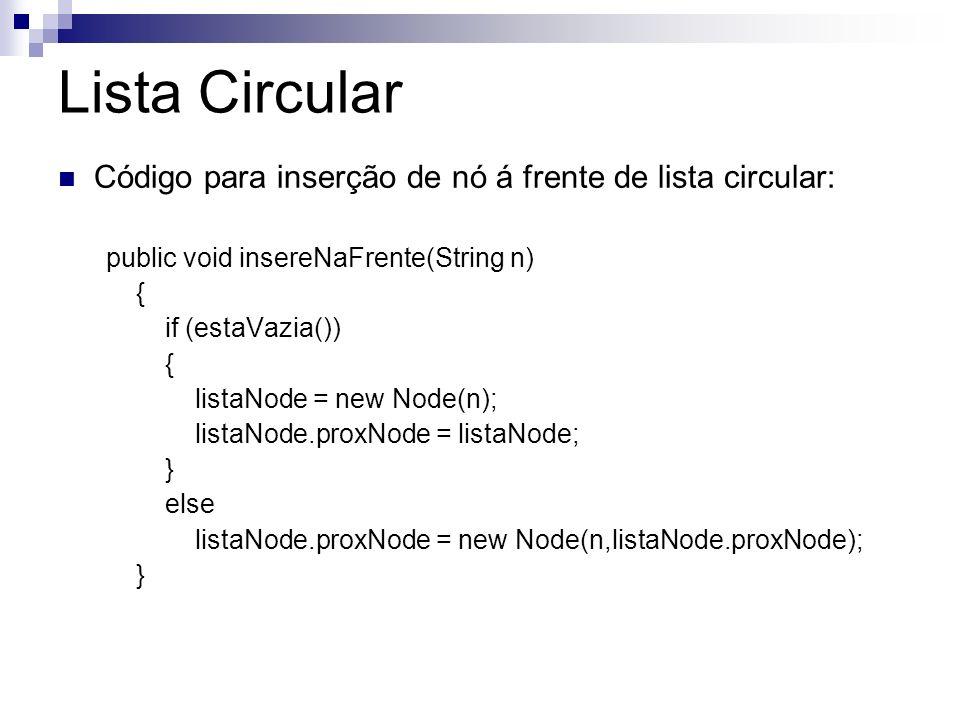 Lista Circular Código para inserção de nó á frente de lista circular: