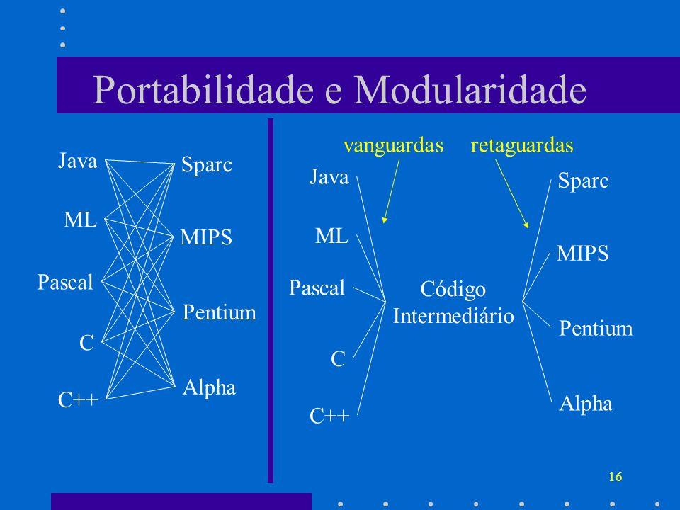 Portabilidade e Modularidade