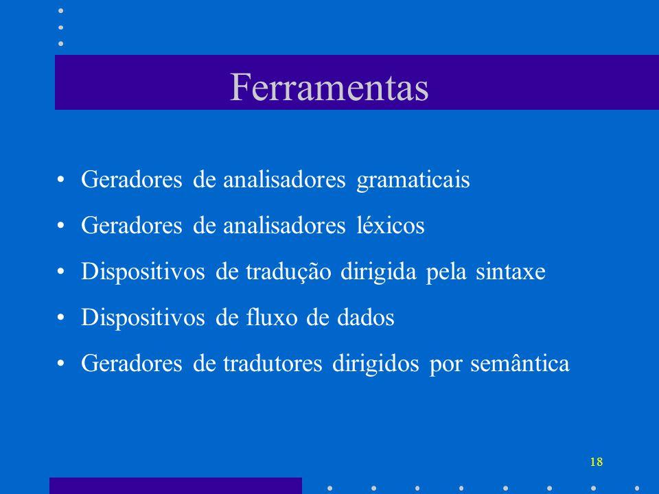 Ferramentas Geradores de analisadores gramaticais