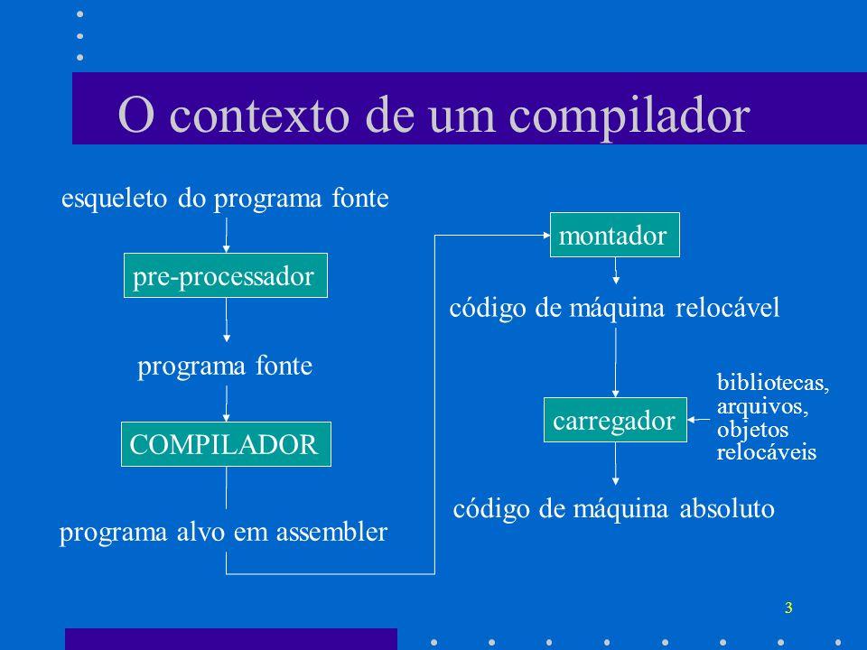 O contexto de um compilador