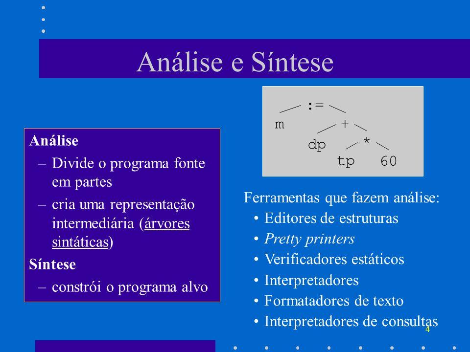 Análise e Síntese := m + Análise Divide o programa fonte em partes