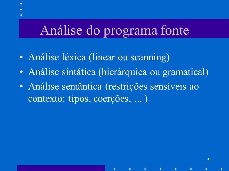 Análise do programa fonte