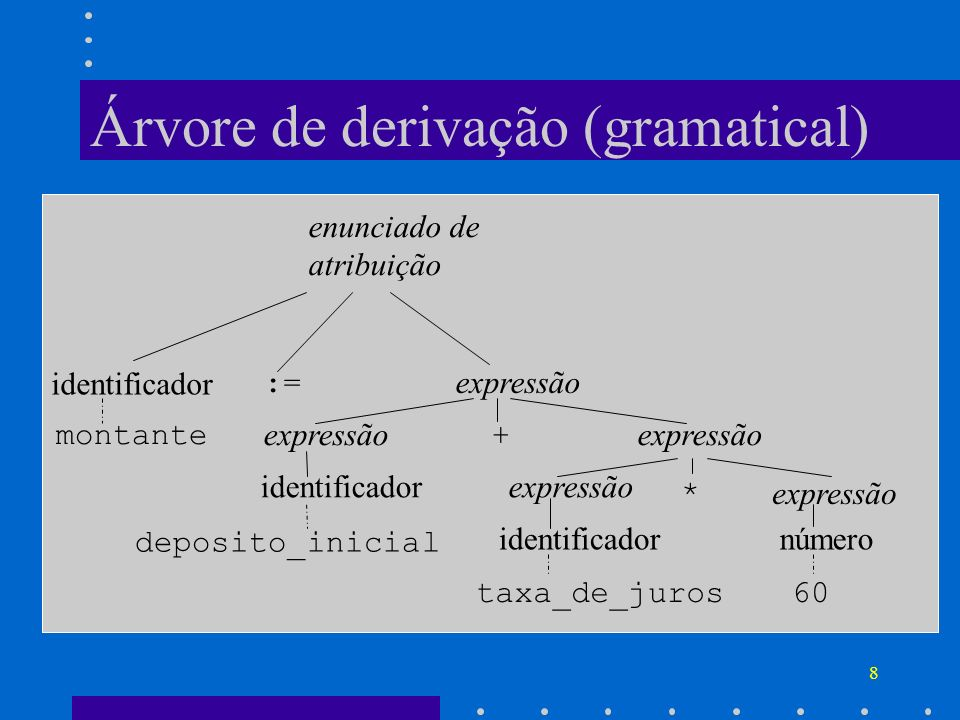 Árvore de derivação (gramatical)