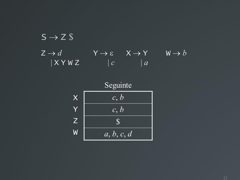 S  Z $ c, b Z  d Y   X  Y W  b | X Y W Z | c | a $ a, b, c, d