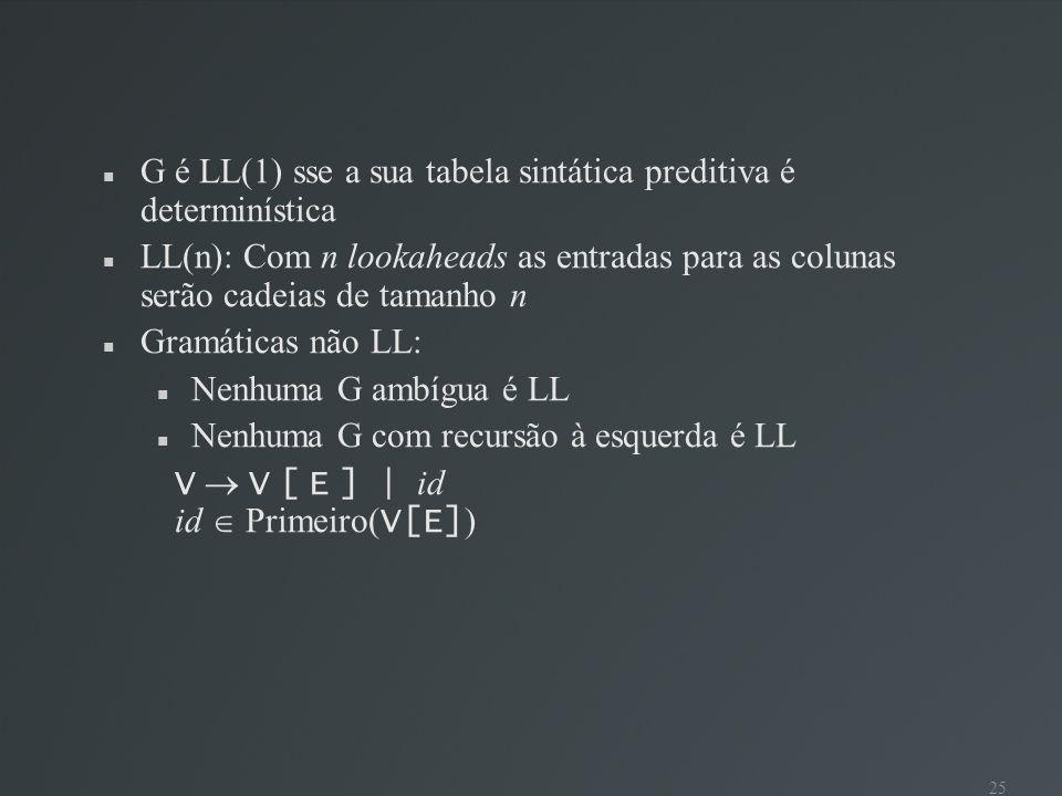 G é LL(1) sse a sua tabela sintática preditiva é determinística