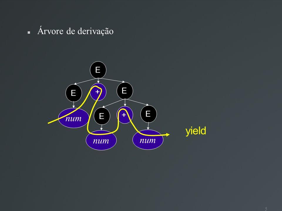 Árvore de derivação E + E E E num E + yield num num