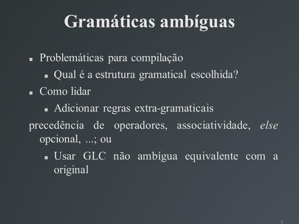 Gramáticas ambíguas Problemáticas para compilação
