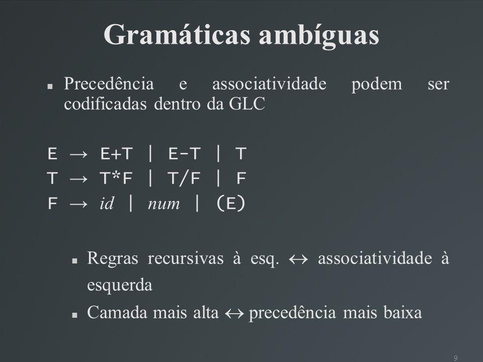 Gramáticas ambíguas Precedência e associatividade podem ser codificadas dentro da GLC. E → E+T | E-T | T.