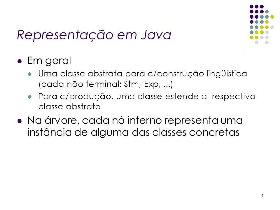 Representação em Java Em geral