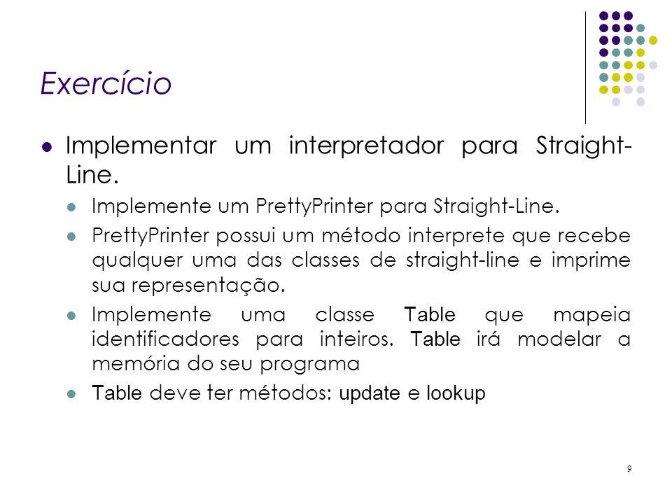 Exercício Implementar um interpretador para Straight-Line.