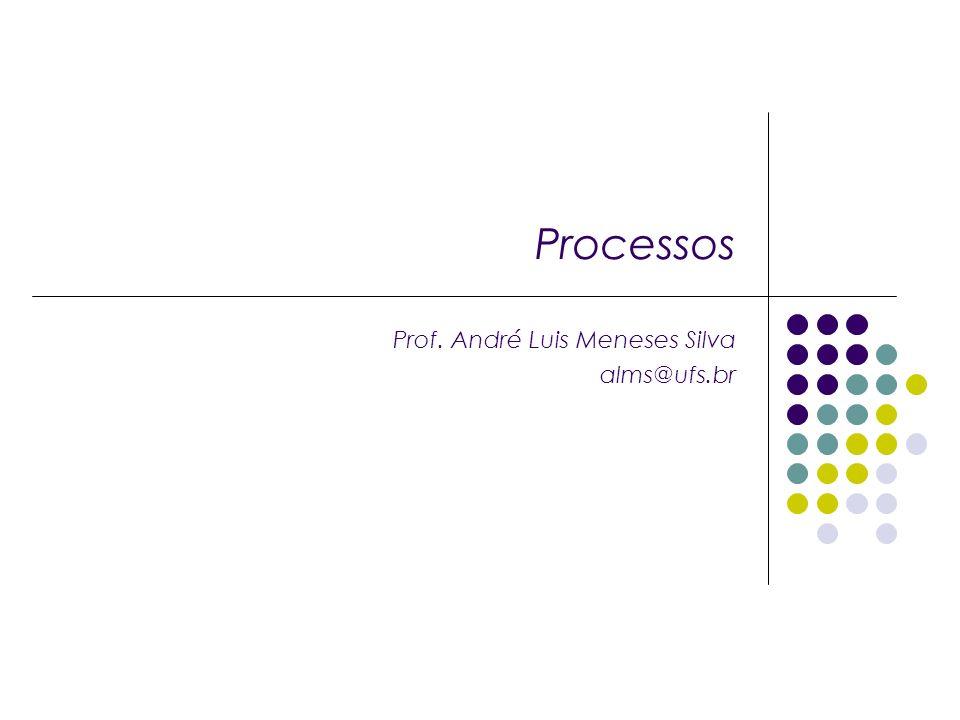 Prof. André Luis Meneses Silva alms@ufs.br