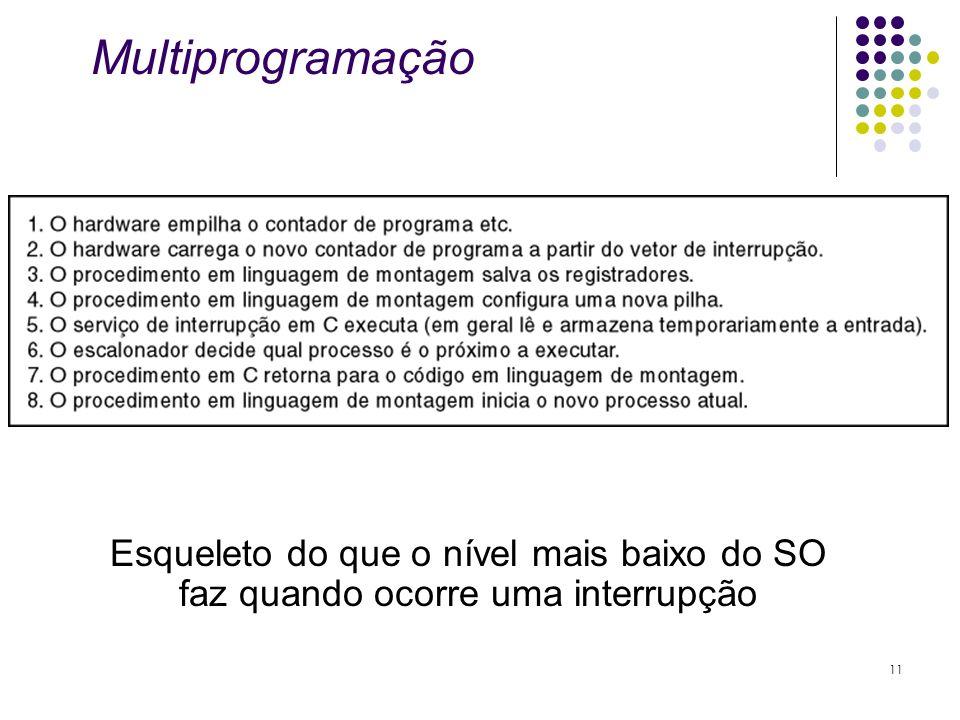 Multiprogramação Esqueleto do que o nível mais baixo do SO faz quando ocorre uma interrupção