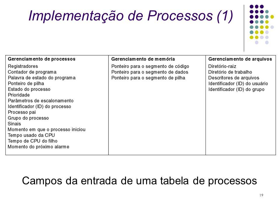 Implementação de Processos (1)