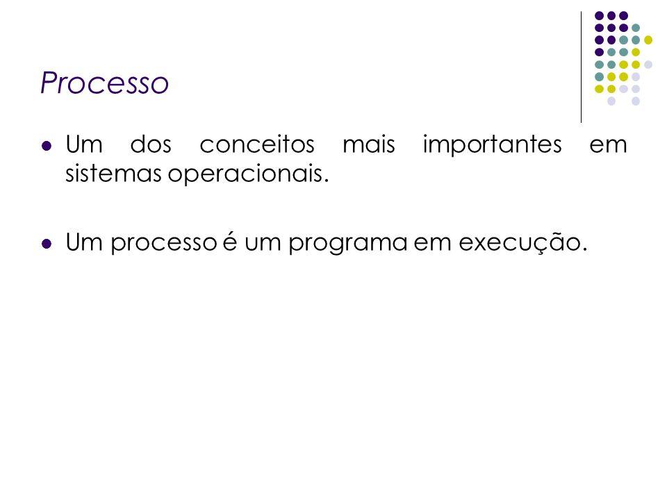 Processo Um dos conceitos mais importantes em sistemas operacionais.
