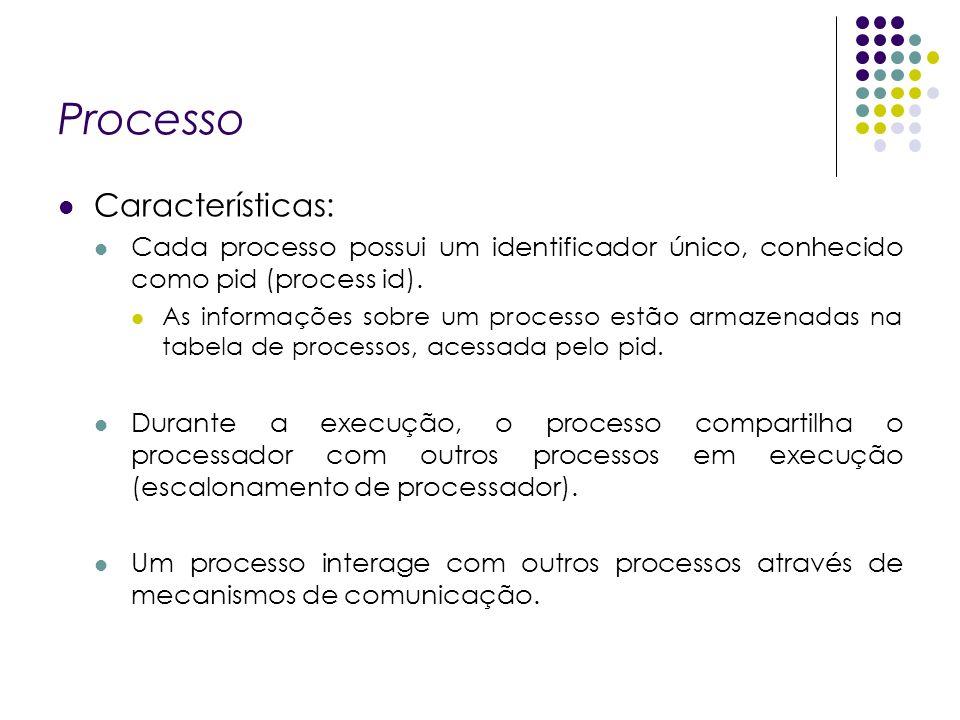 Processo Características: