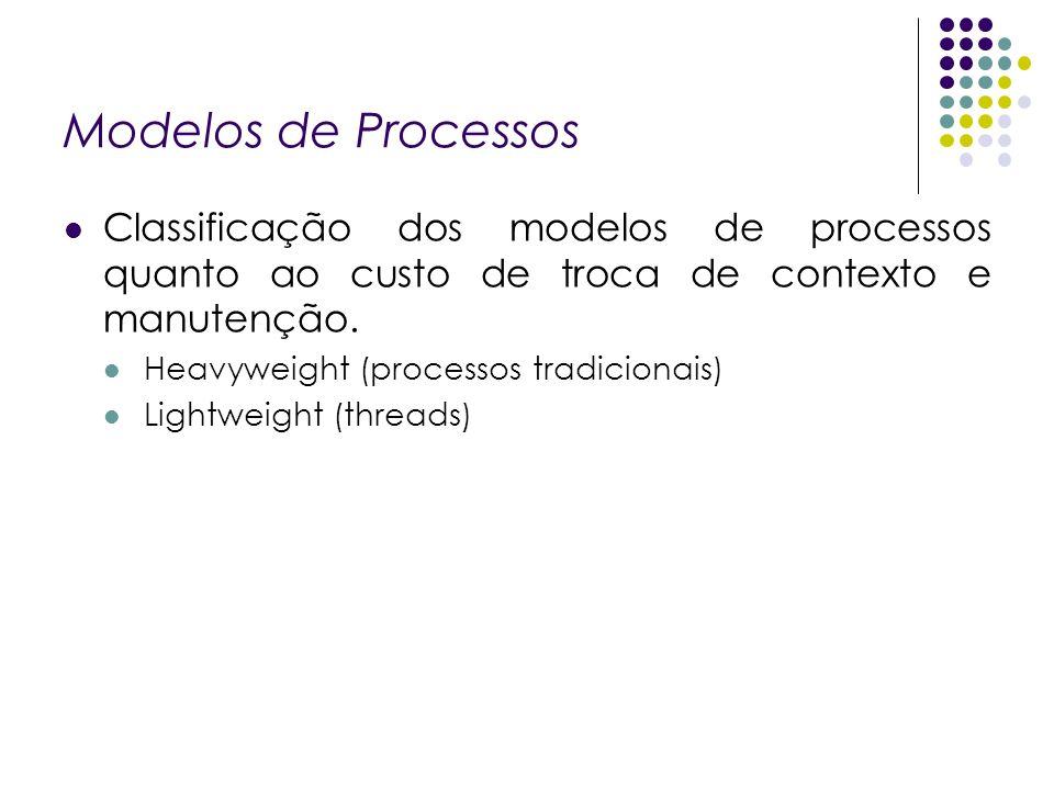 Modelos de Processos Classificação dos modelos de processos quanto ao custo de troca de contexto e manutenção.