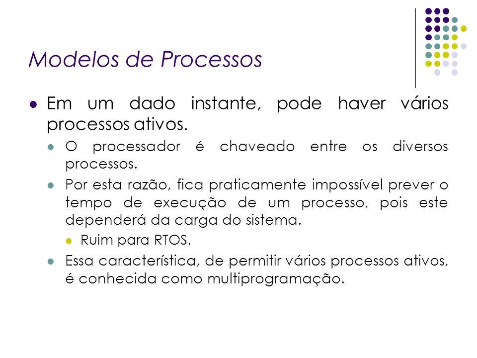 Modelos de Processos Em um dado instante, pode haver vários processos ativos. O processador é chaveado entre os diversos processos.