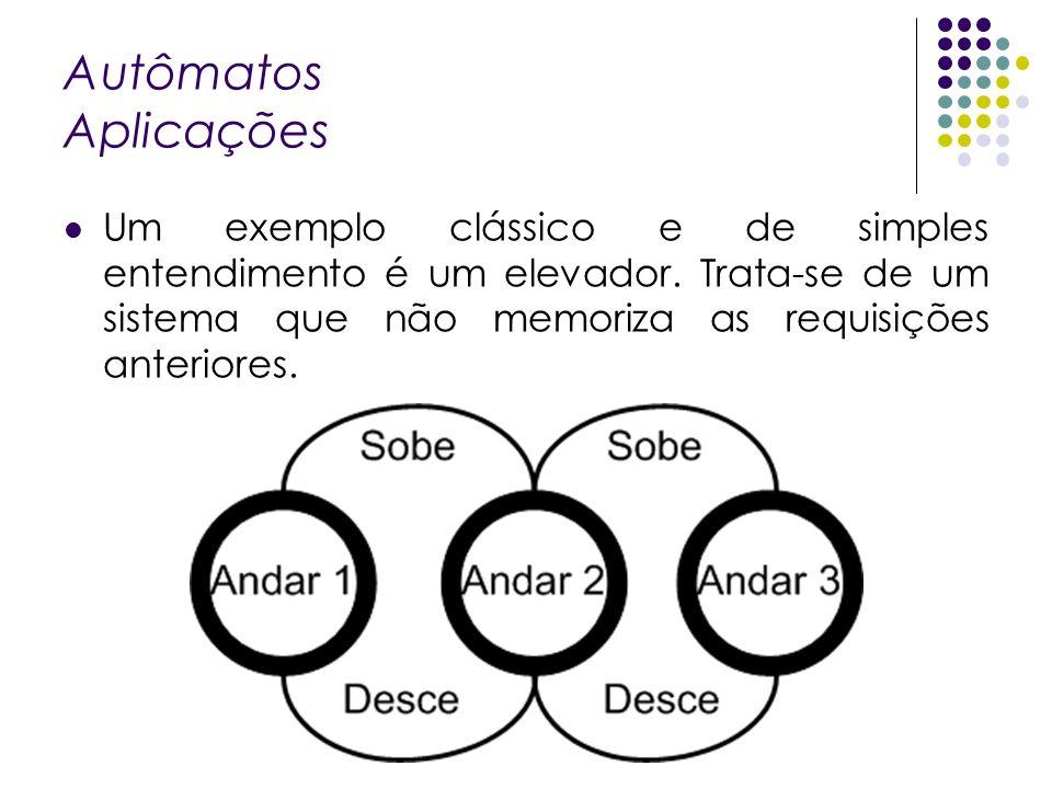 Autômatos Aplicações Um exemplo clássico e de simples entendimento é um elevador.