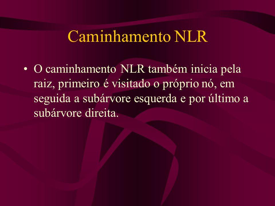 Caminhamento NLR