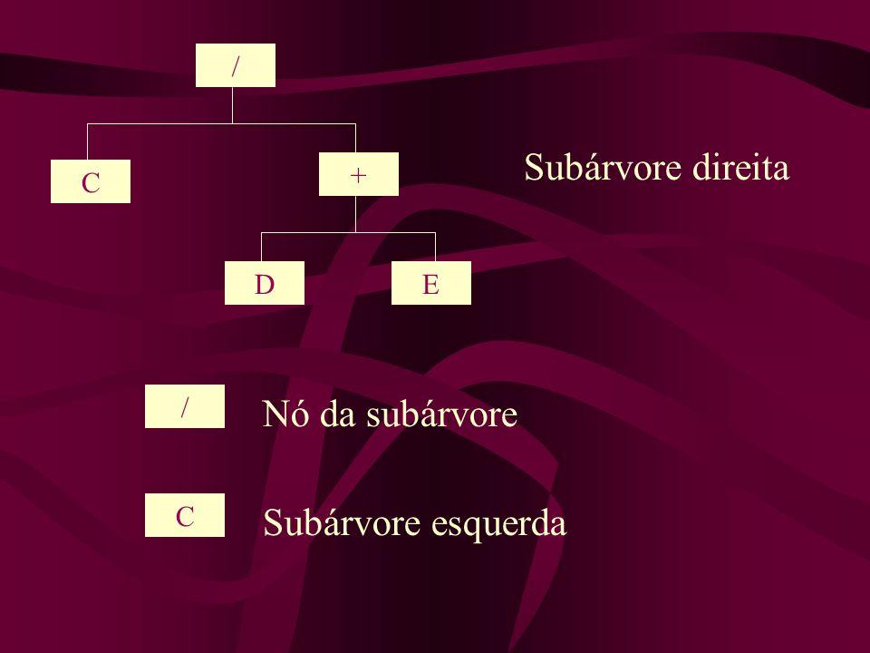 / Subárvore direita + C D E / Nó da subárvore C Subárvore esquerda 13