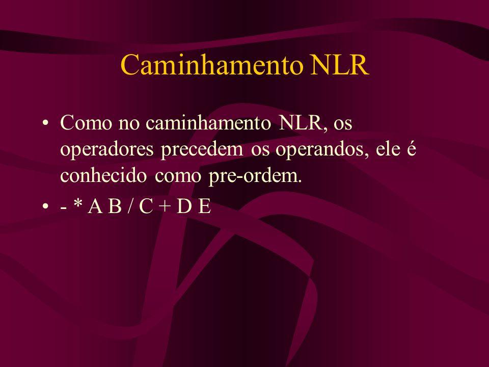 Caminhamento NLR Como no caminhamento NLR, os operadores precedem os operandos, ele é conhecido como pre-ordem.