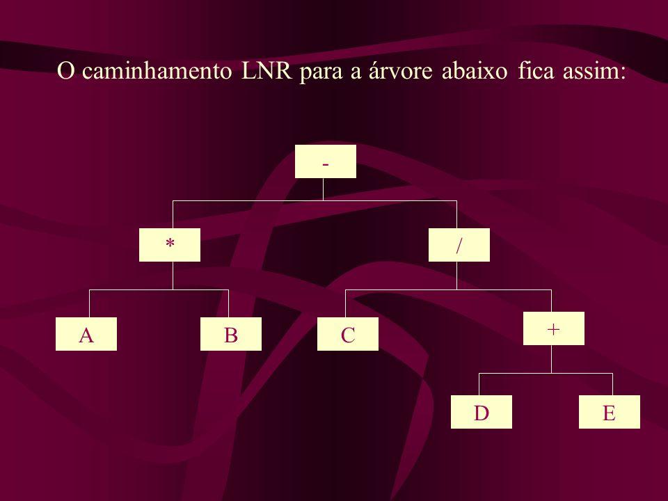 O caminhamento LNR para a árvore abaixo fica assim:
