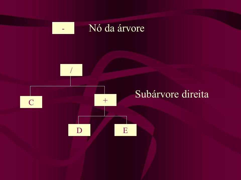 Nó da árvore - / Subárvore direita + C D E 19