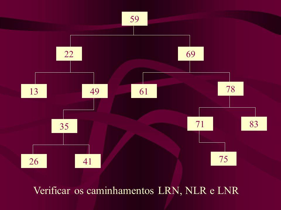 Verificar os caminhamentos LRN, NLR e LNR