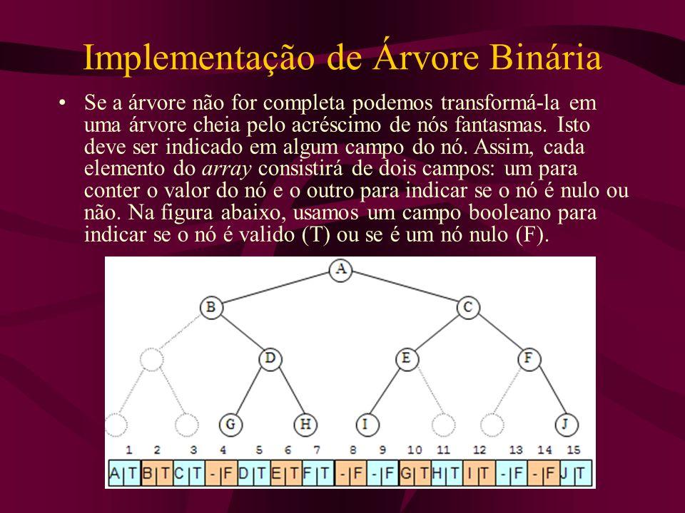 Implementação de Árvore Binária