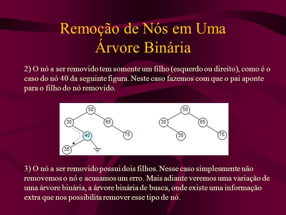 Remoção de Nós em Uma Árvore Binária
