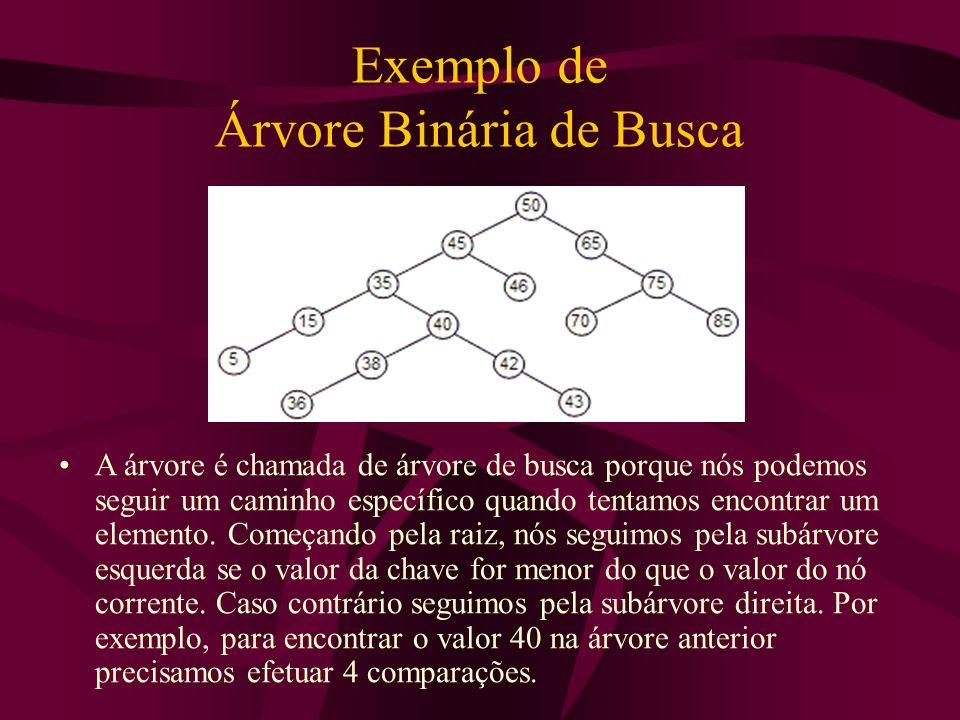 Exemplo de Árvore Binária de Busca
