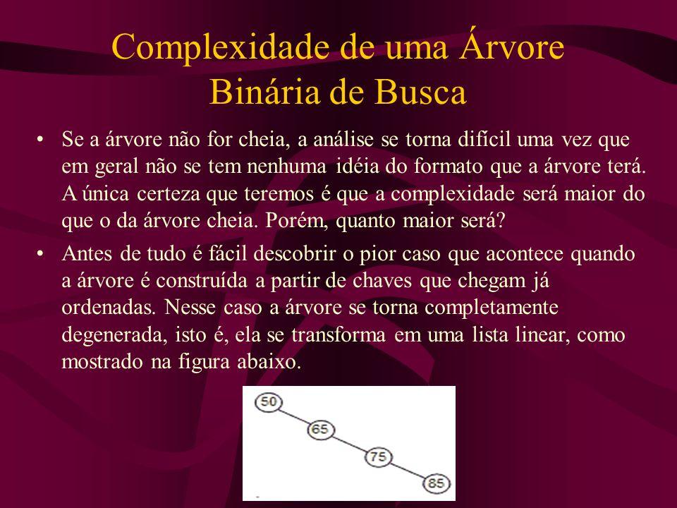 Complexidade de uma Árvore Binária de Busca