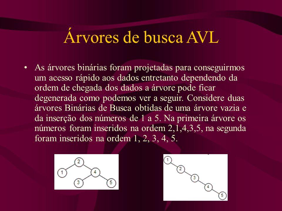Árvores de busca AVL