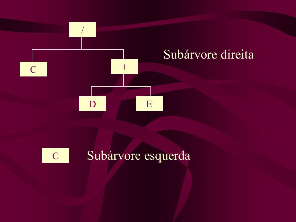 / Subárvore direita + C D E Subárvore esquerda C 7