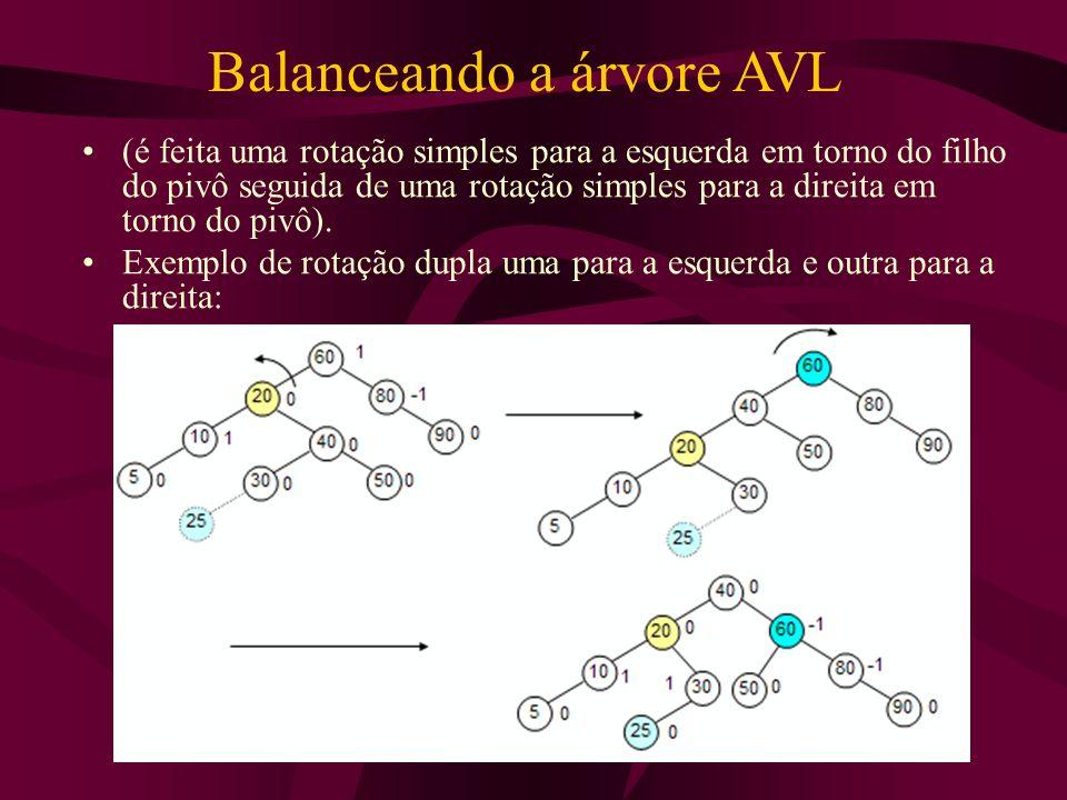Balanceando a árvore AVL