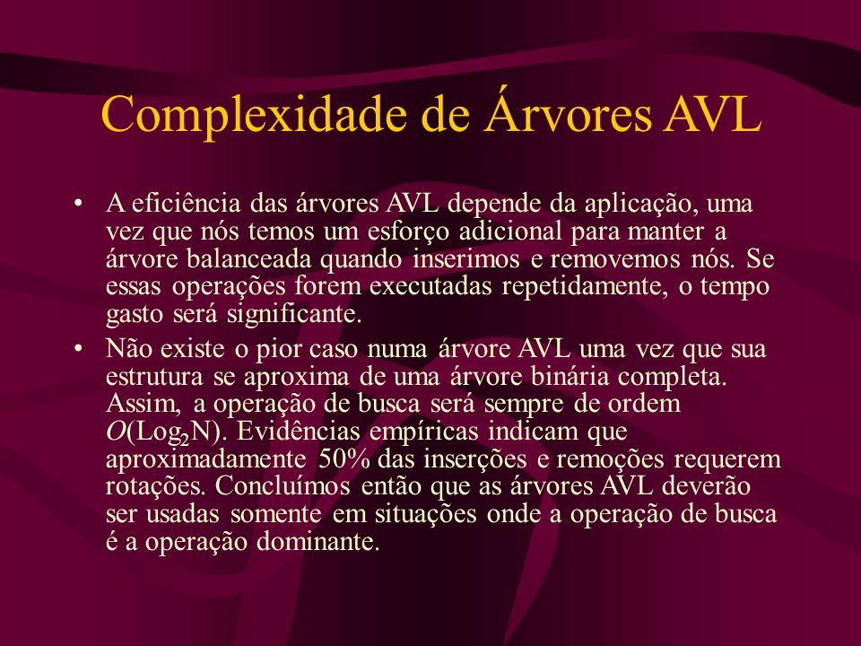 Complexidade de Árvores AVL