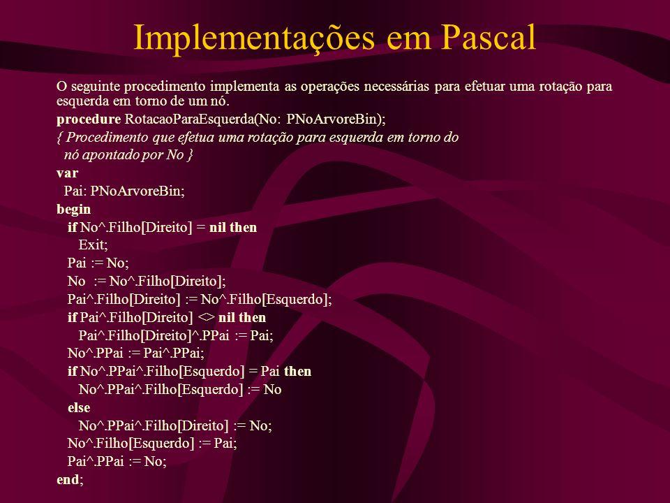 Implementações em Pascal