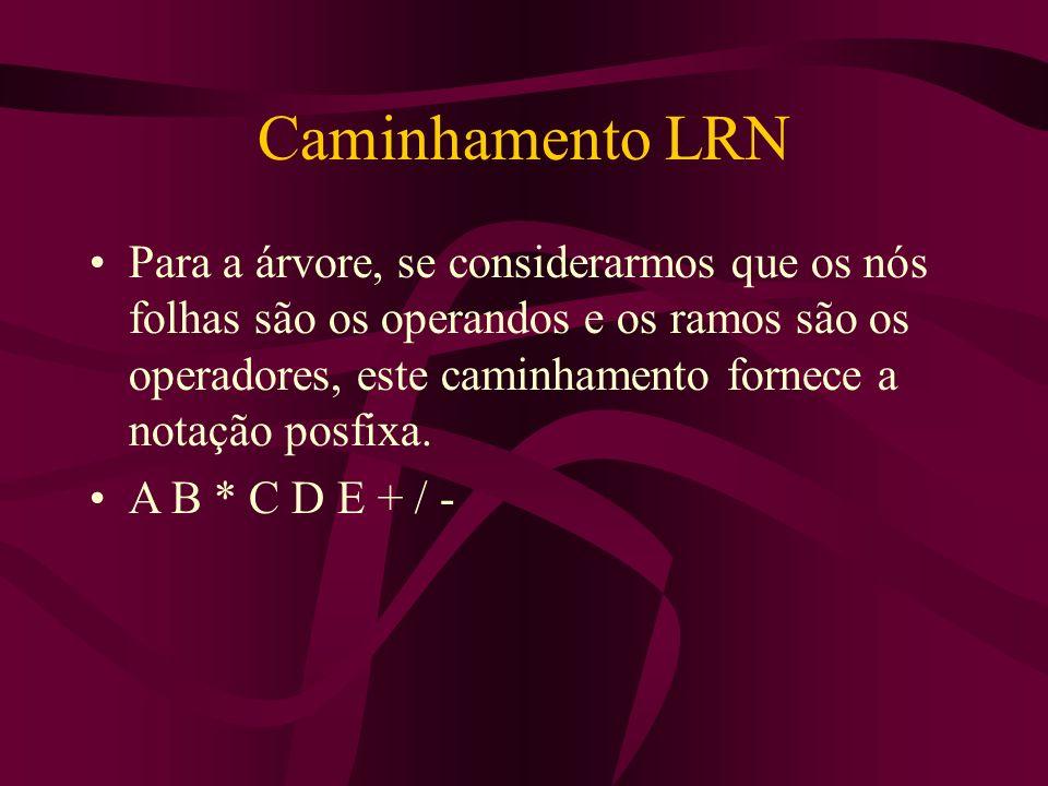 Caminhamento LRN