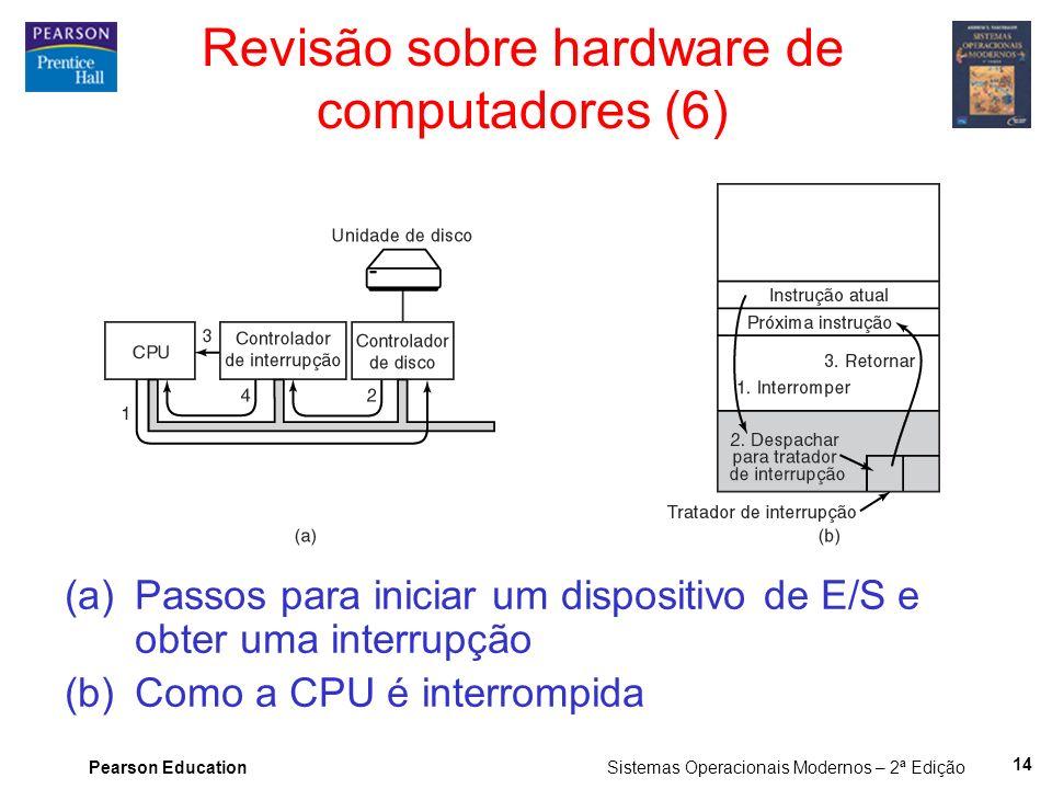 Revisão sobre hardware de computadores (6)