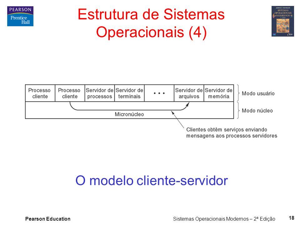 Estrutura de Sistemas Operacionais (4)