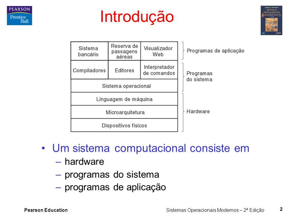 Introdução Um sistema computacional consiste em hardware