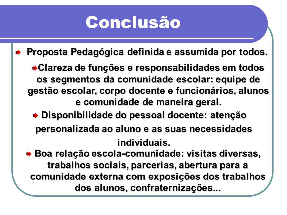 Conclusão Proposta Pedagógica definida e assumida por todos.
