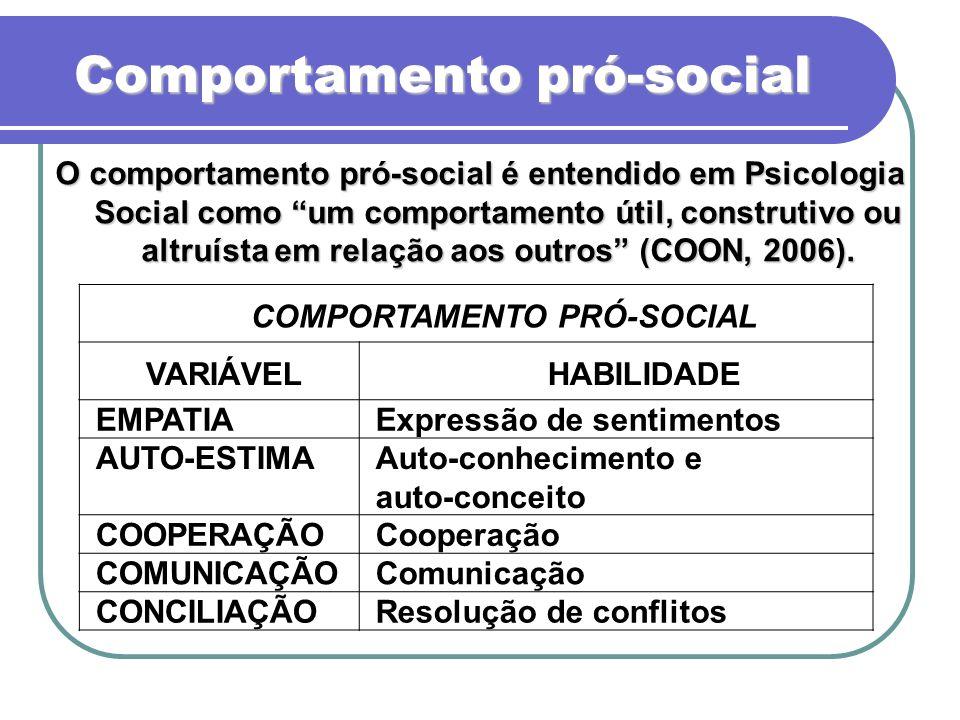 Comportamento pró-social