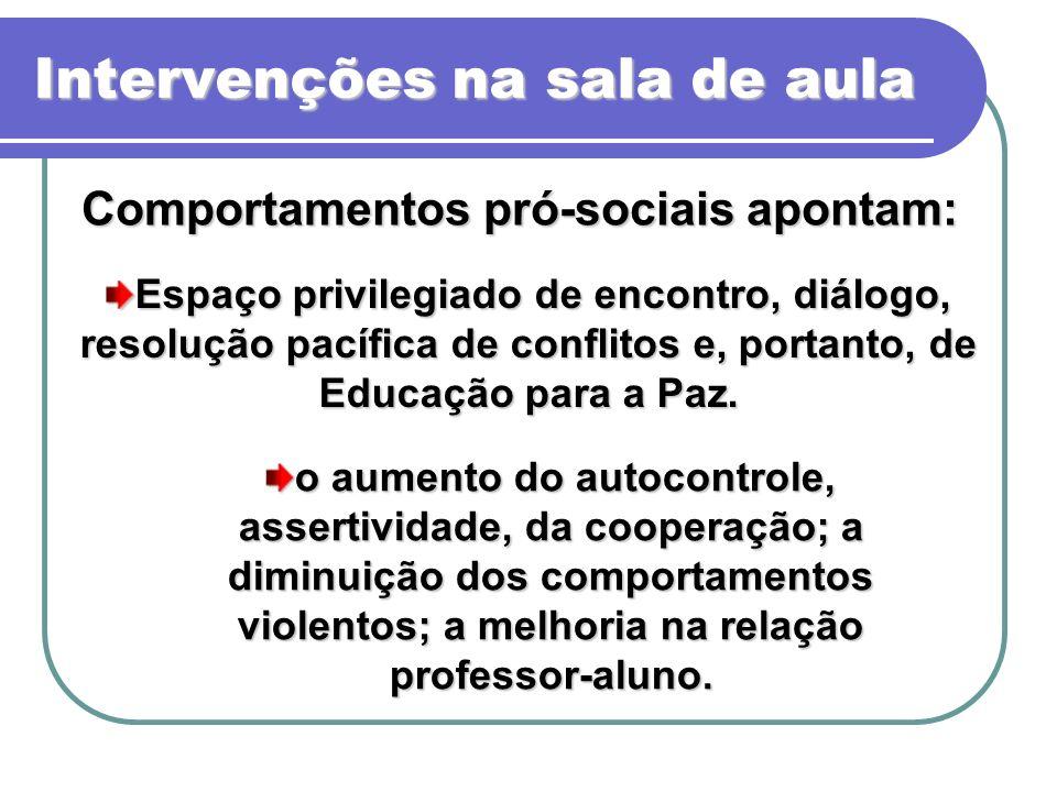 Intervenções na sala de aula